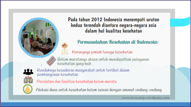 Permasalahan Kesehatan di Indonesia