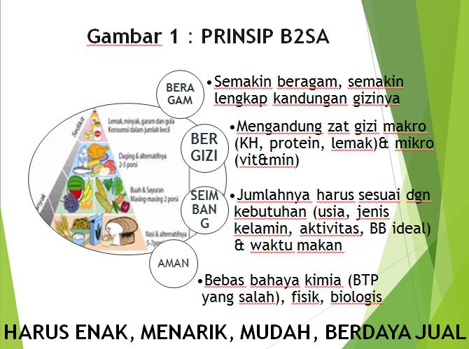 Pola Makan Dengan Menu B2sa Evrinasp