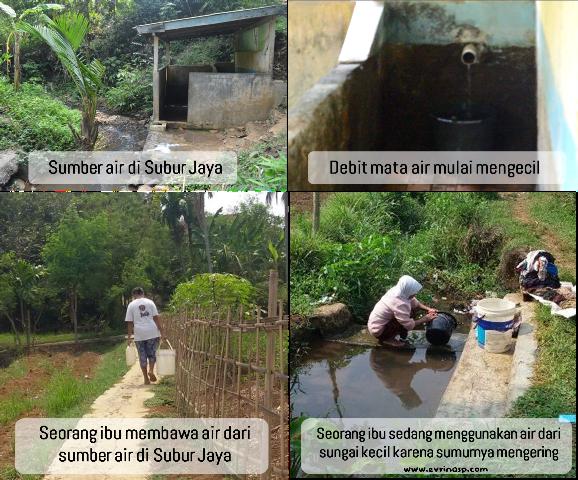 Sumber Air di Cikarawang
