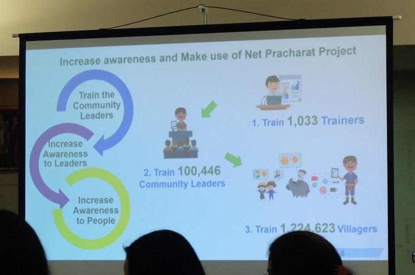 net_pracharat_project